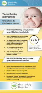 infographic effects of thumb sucking and pacifiers